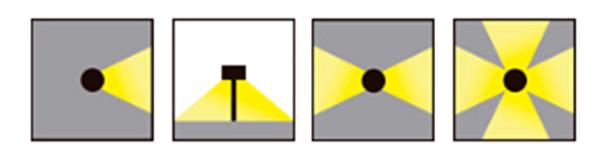light direction